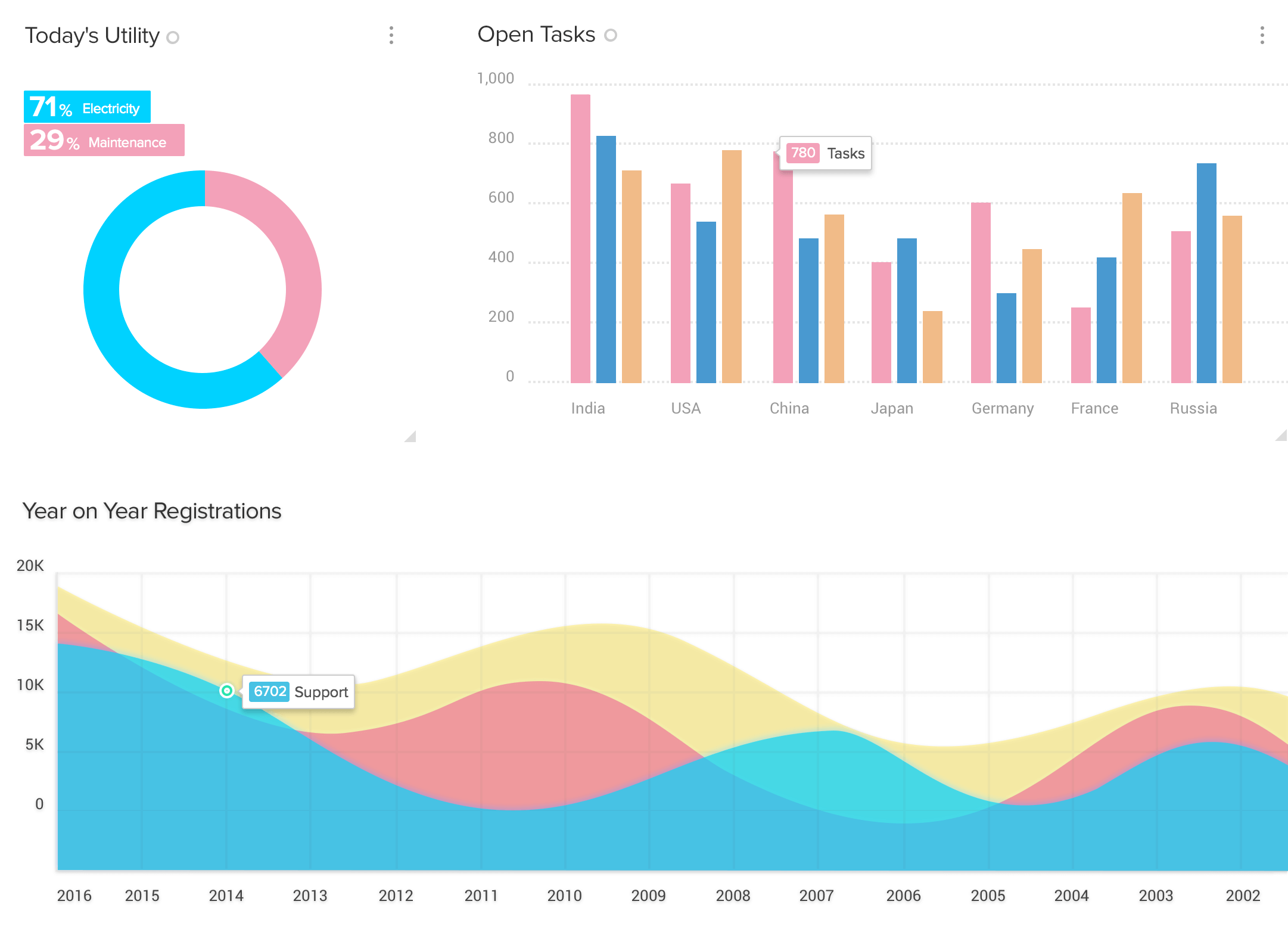 reports-and-dashboards