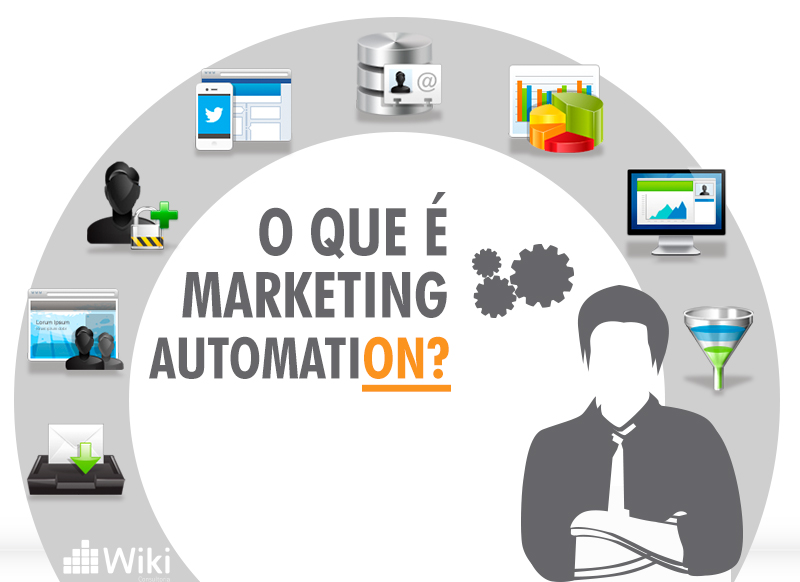 O que é marketing automation?